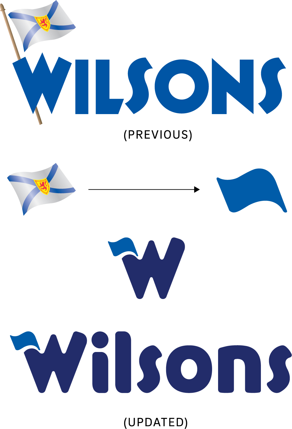 Wilsons Brand refresh